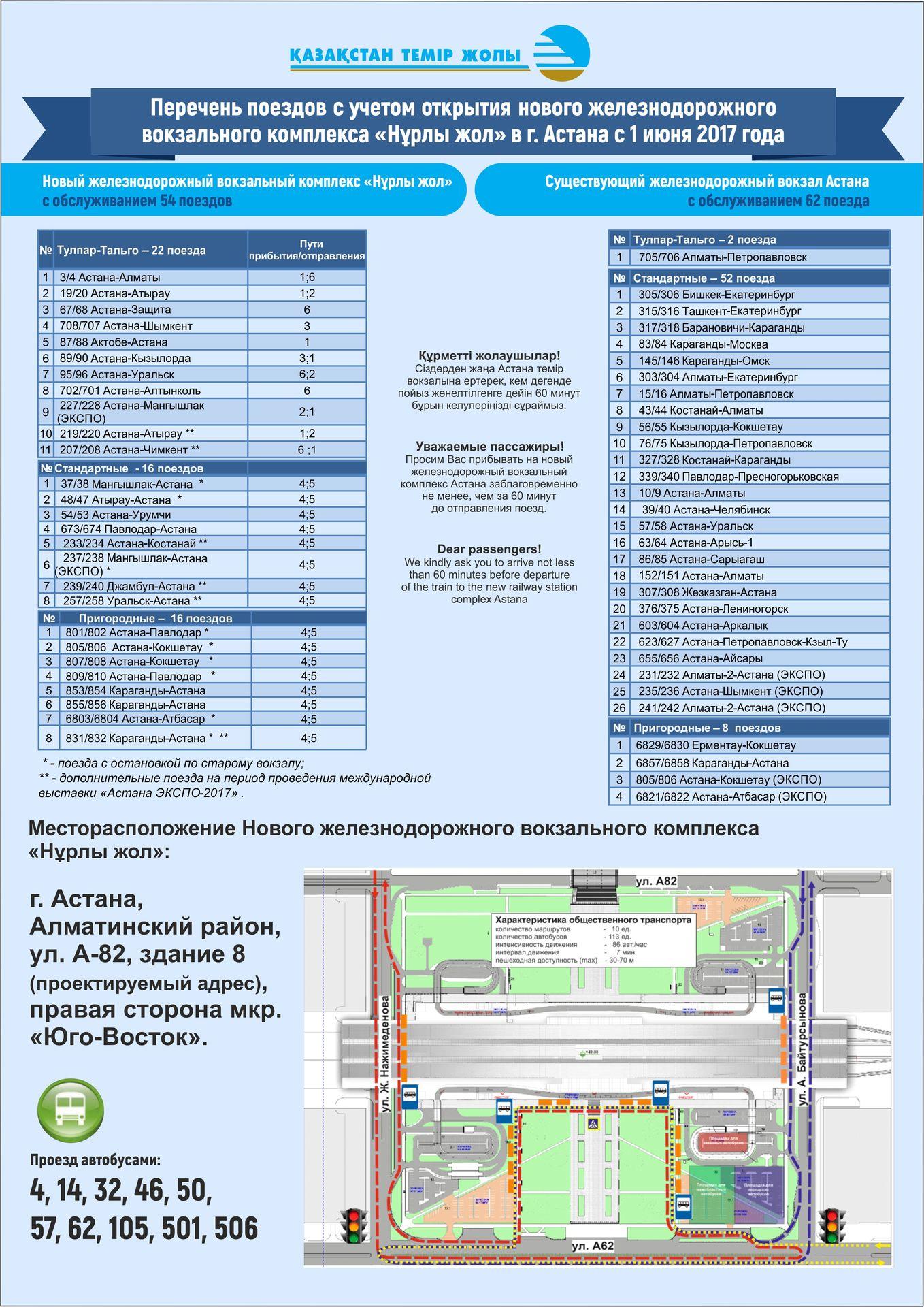 Расписание поездов костанай аркалык